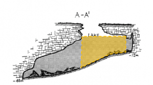 Map supplied by P.Horne